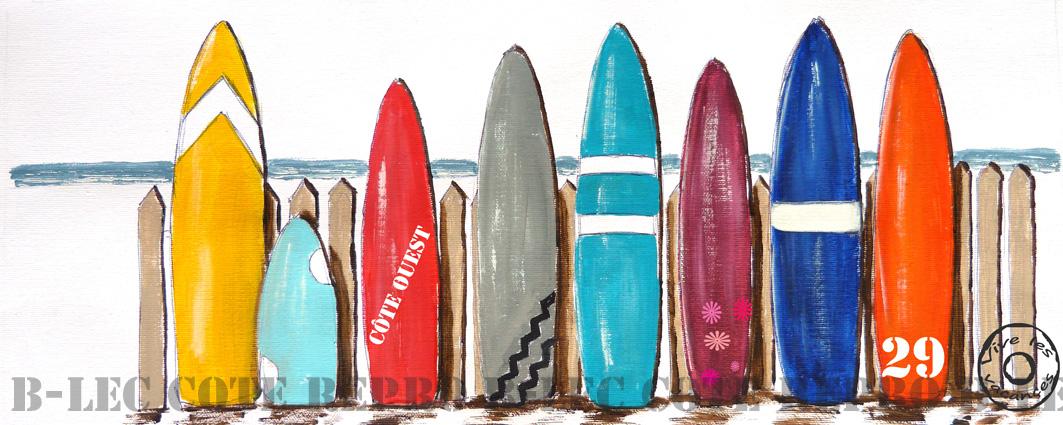 SURF personnalisable ou non